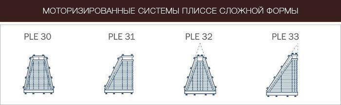 шторы Плиссе для нестандартных окон с электроприводом Вышгород