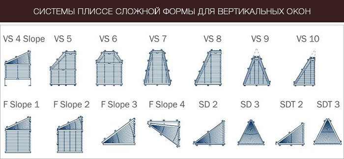 Плиссе для нестандартных окон Вышгород