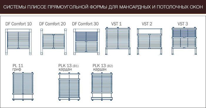 плиссе для мансардных окон Вышгород