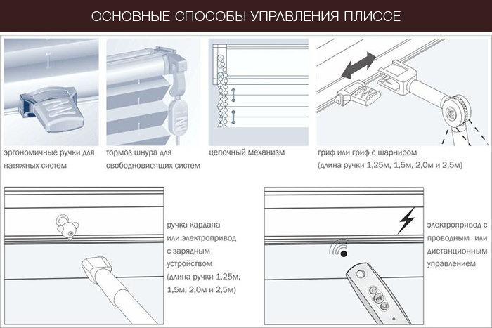 Способы управления шторами плиссе Вышгород