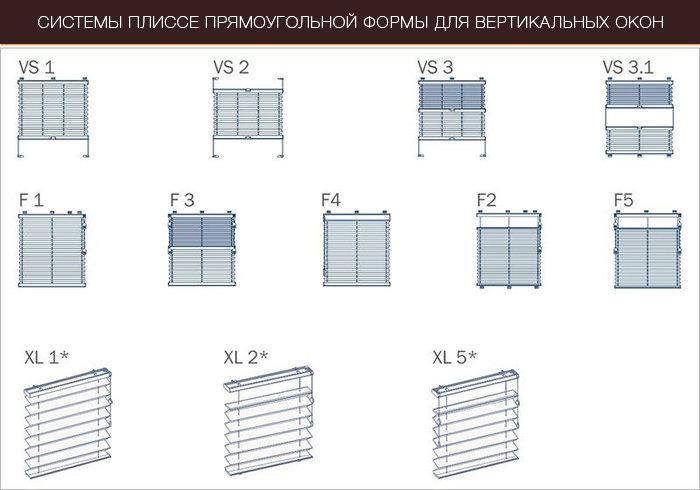 Плиссе для прямоугольных окон Вышгород