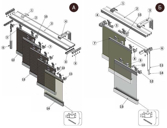 Панельные шторы конструкция